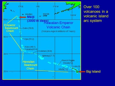 Hawaiian Island Geology - ppt video online download