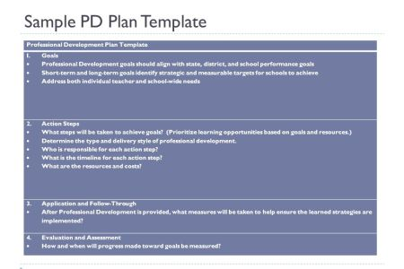 individual professional development plan for teachers template ...