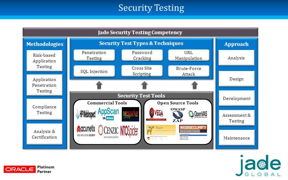 Scanner Security Website Vulnerability