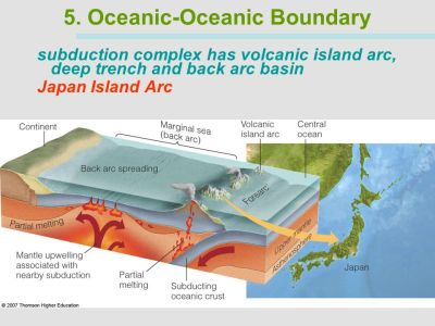"Plate Tectonics: A Unifying Theory or, ""How the map was ..."
