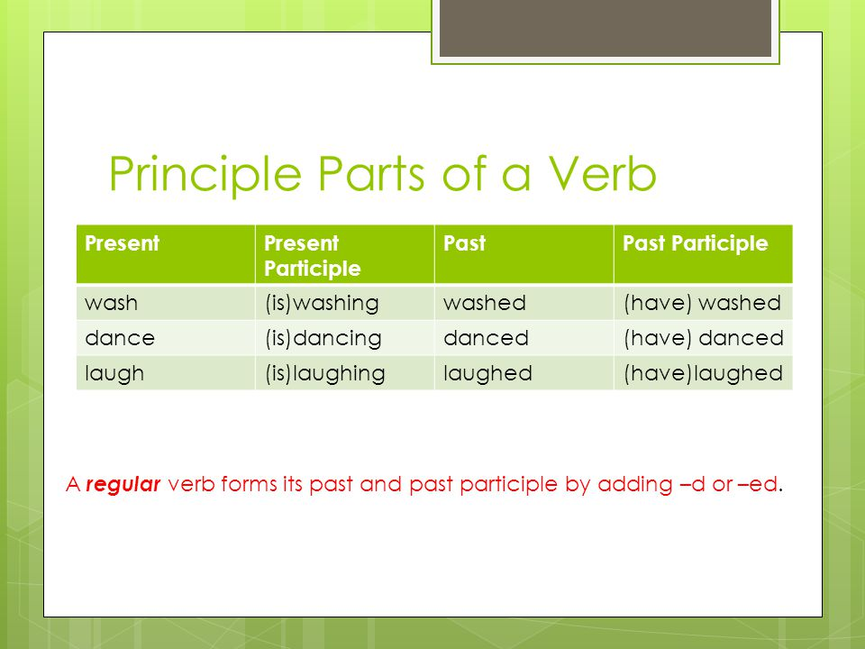 Laugh Verb Past Participle