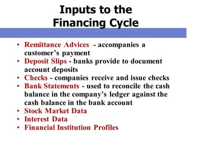 ACCOUNTING INFORMATION SYSTEMS - ppt video online download