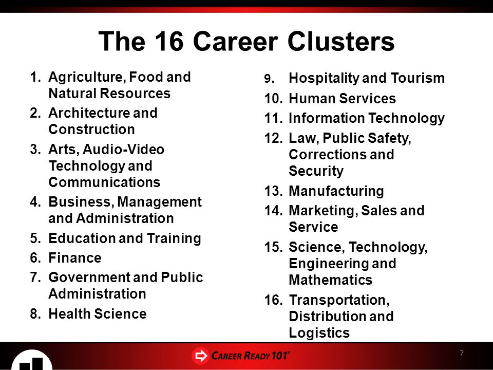 And All Arts Jobs Technology Communications Industry