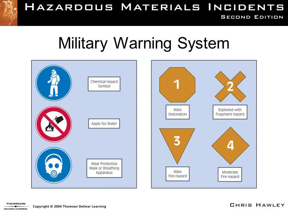 Un Hazmat Placards Chart