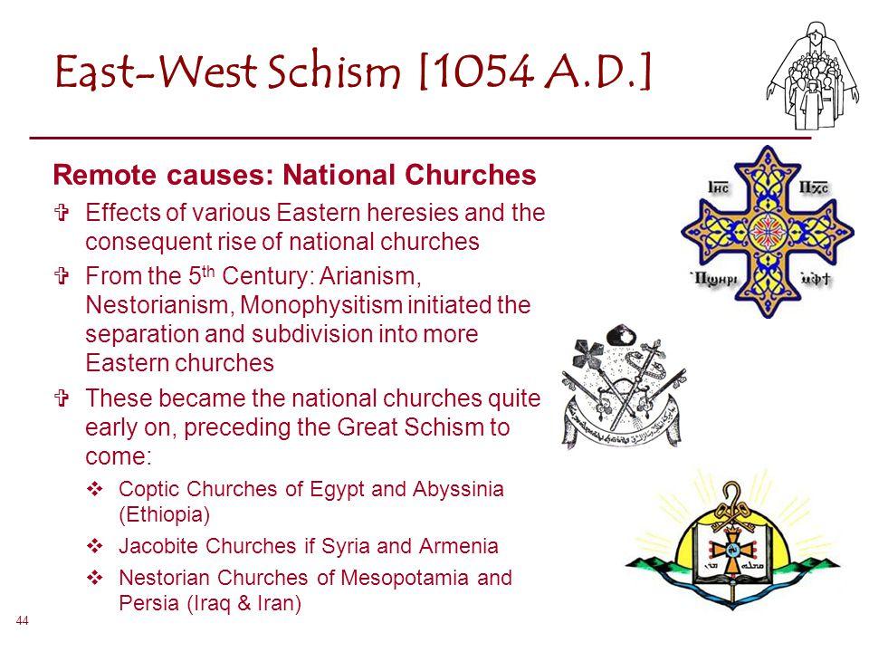 schism of 1054