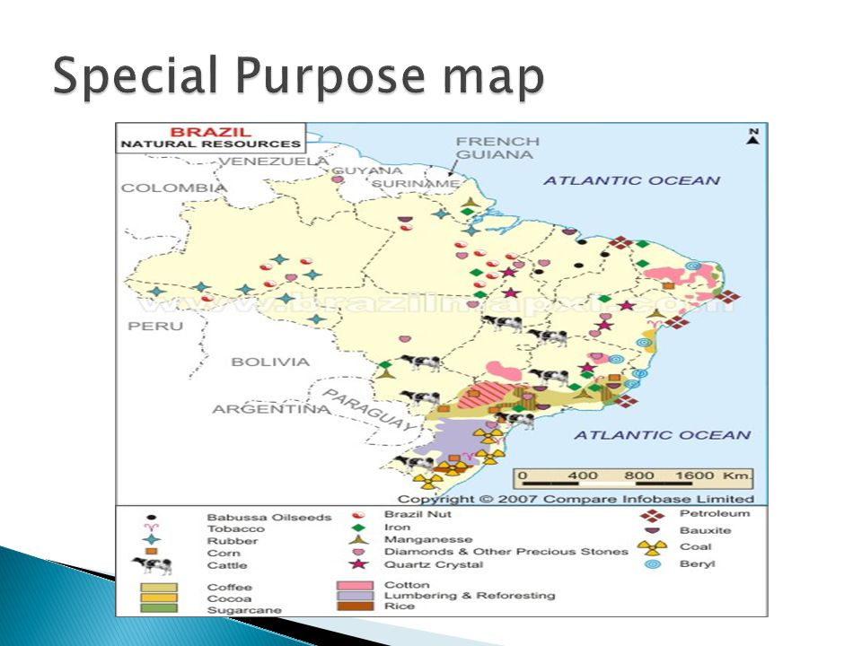 Types Of Special Purpose Maps