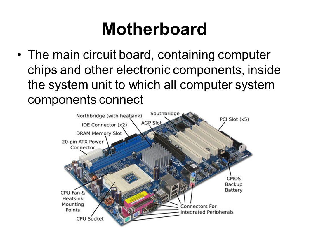 Central Processing Unit Circuit Board Parts