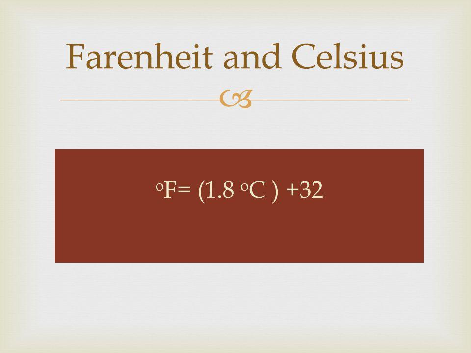Fahrenheit Degree Symbol Ppt