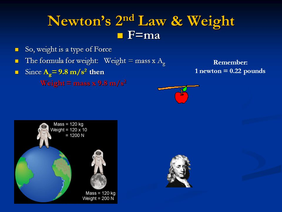 Newton Pounds Formula S