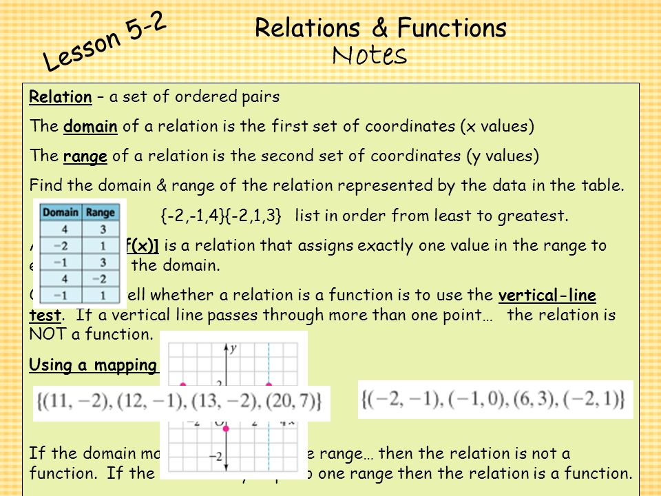 To Tell If A Relation A Function Mapping Diagram Is