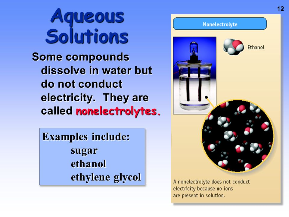 Electrolyte Compounds Examples