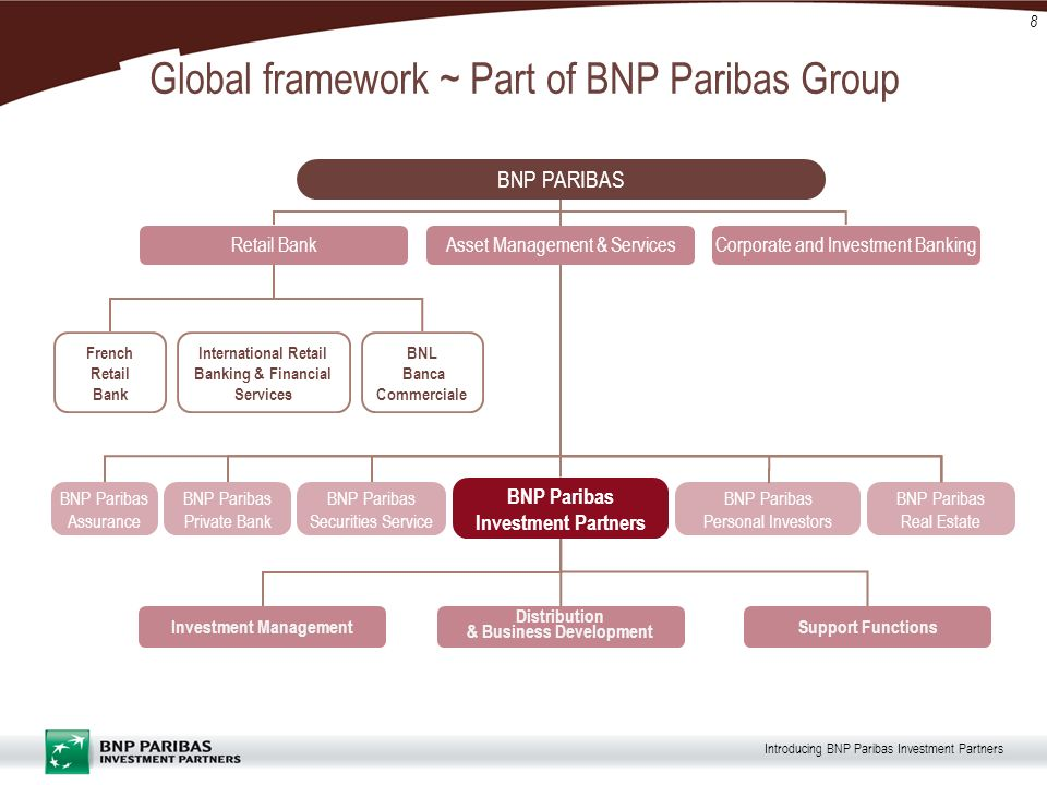 Global Bank Banca Personal