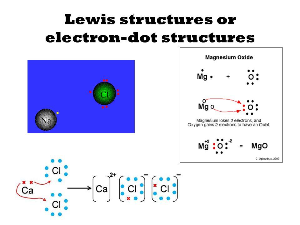 Electron Dot Structure Chlorine Molecule