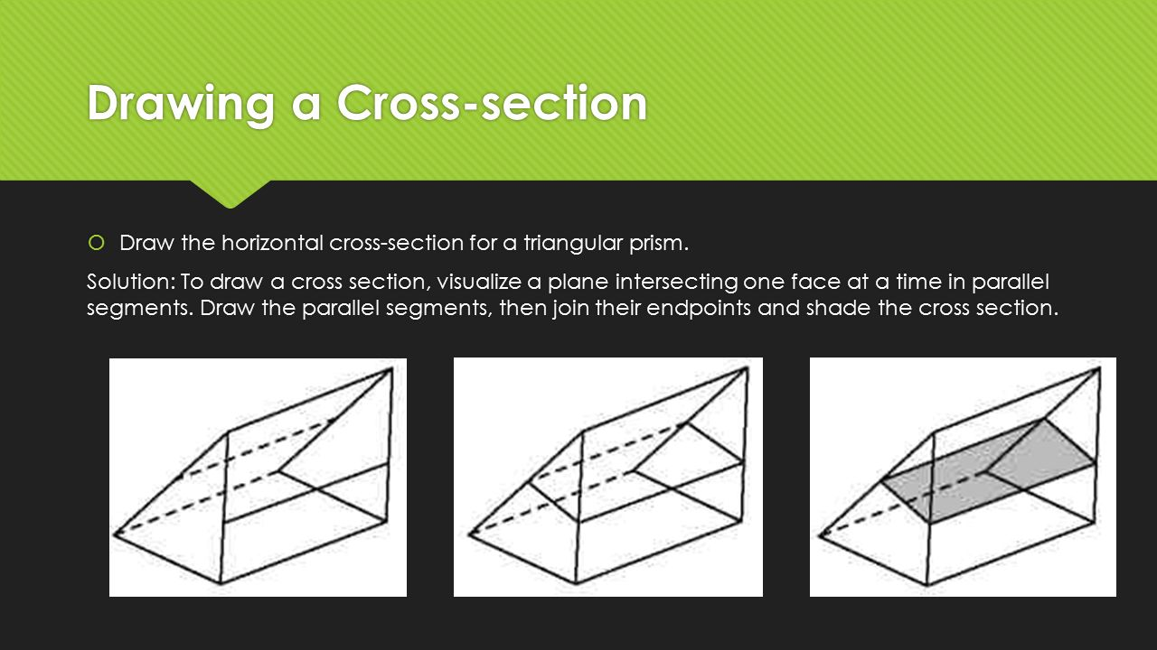 Cross Sections Right Rectangular Prism