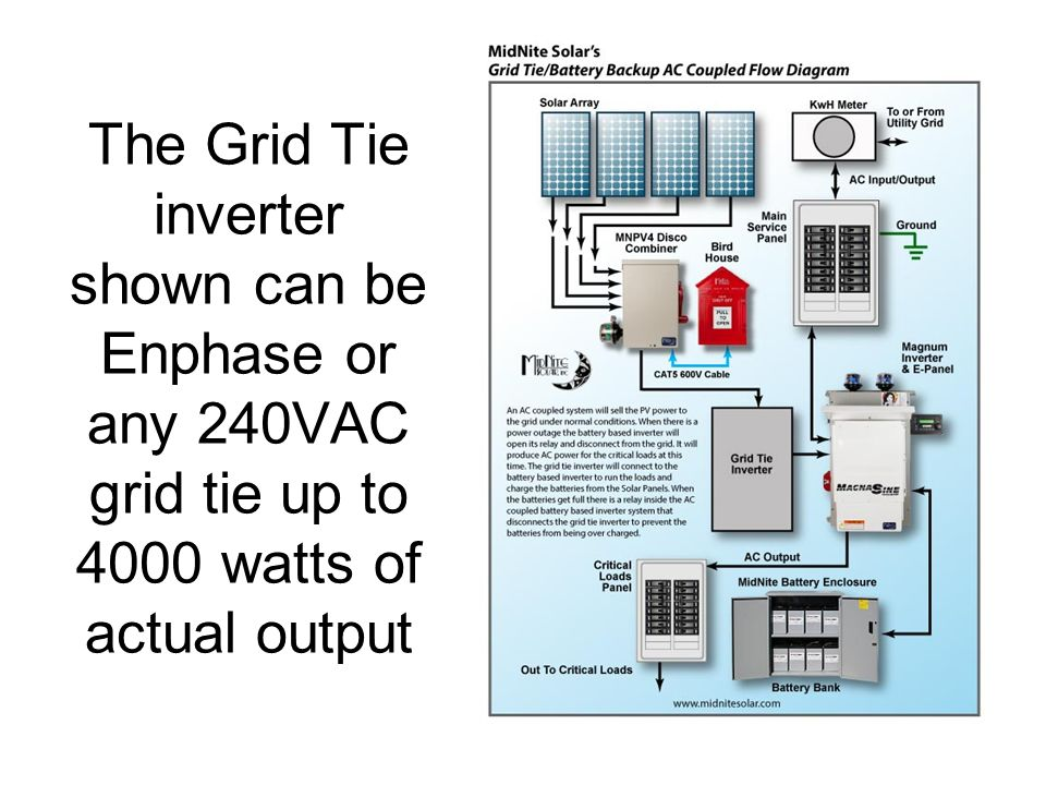 Outback grid tie inverter wiring diagram asfbconference2016 Image collections