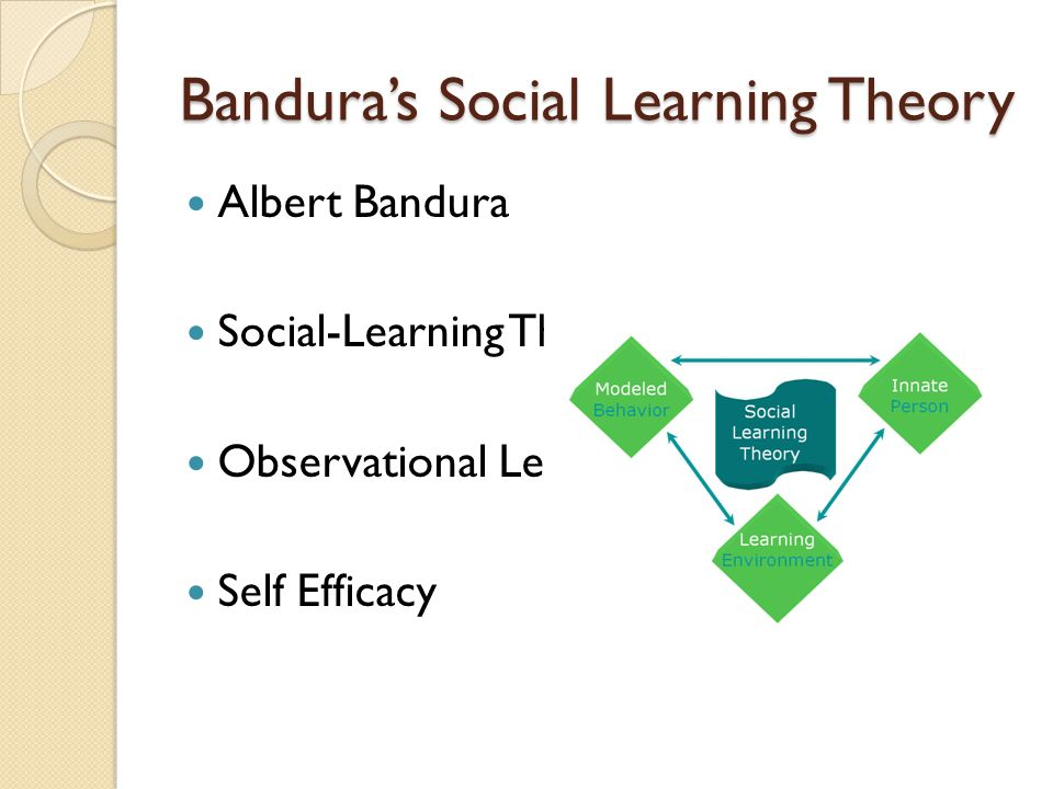 Bandura Social Learning Theory And Behaviorism