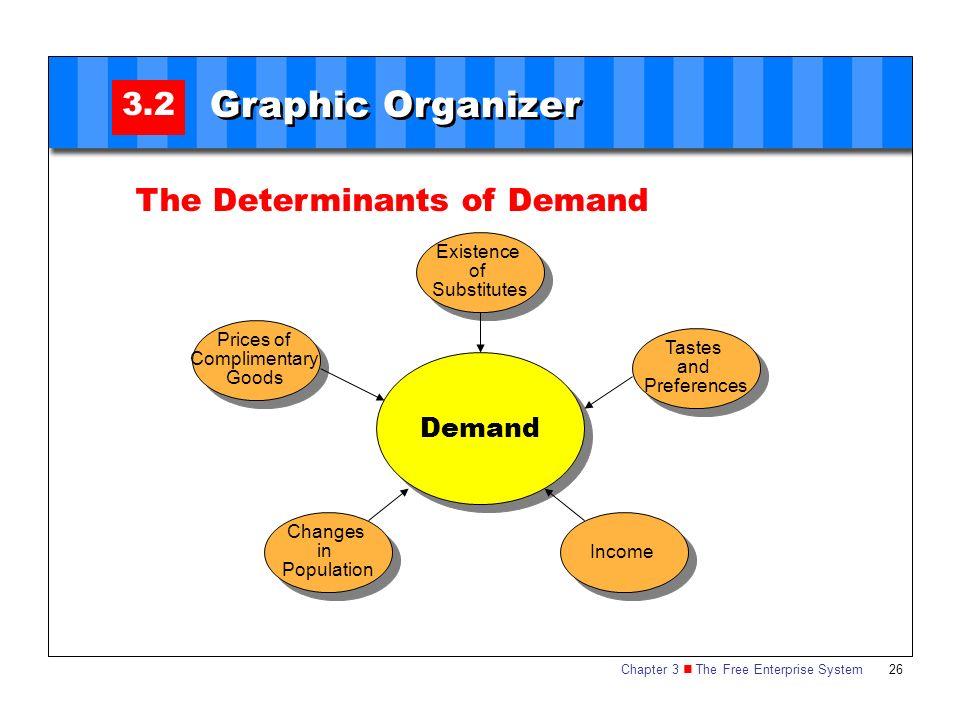 Online Graphic Organizer