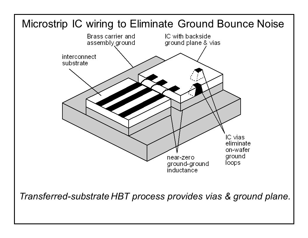 Microstrip ic wiring to eliminate ground bounce noise