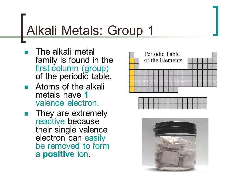Alkali Metal Aluminum