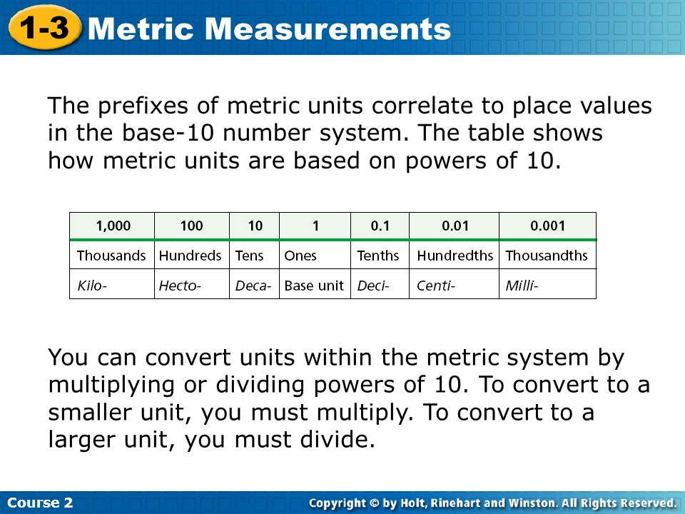 Place Value Chart Metric System