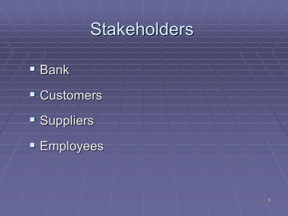 Security Bank Hiring Process