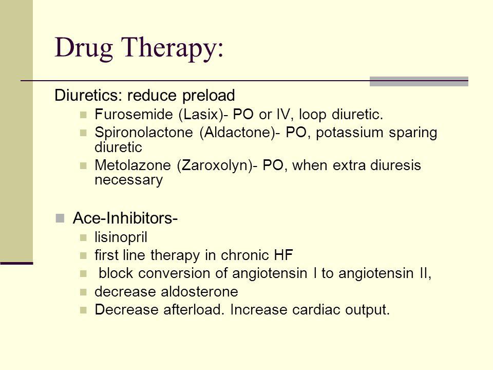 Prescription drug lasix