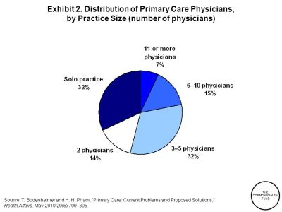 Exhibit 1. Affordable Care Act Provisions That Impact ...