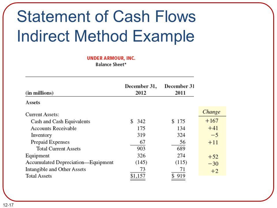 uca cash flow template excel