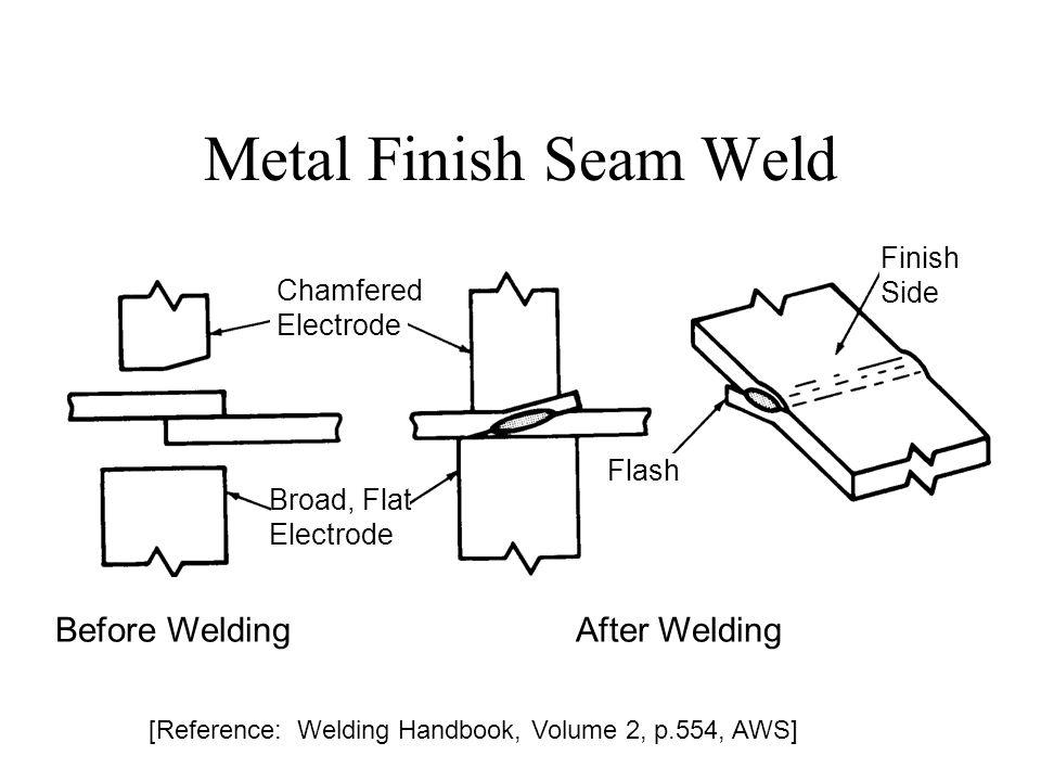 Square Weld Symbol Example