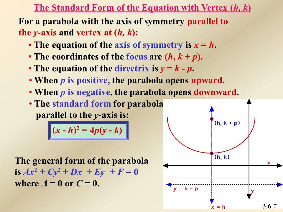 7 Vertex Standard 0 Form