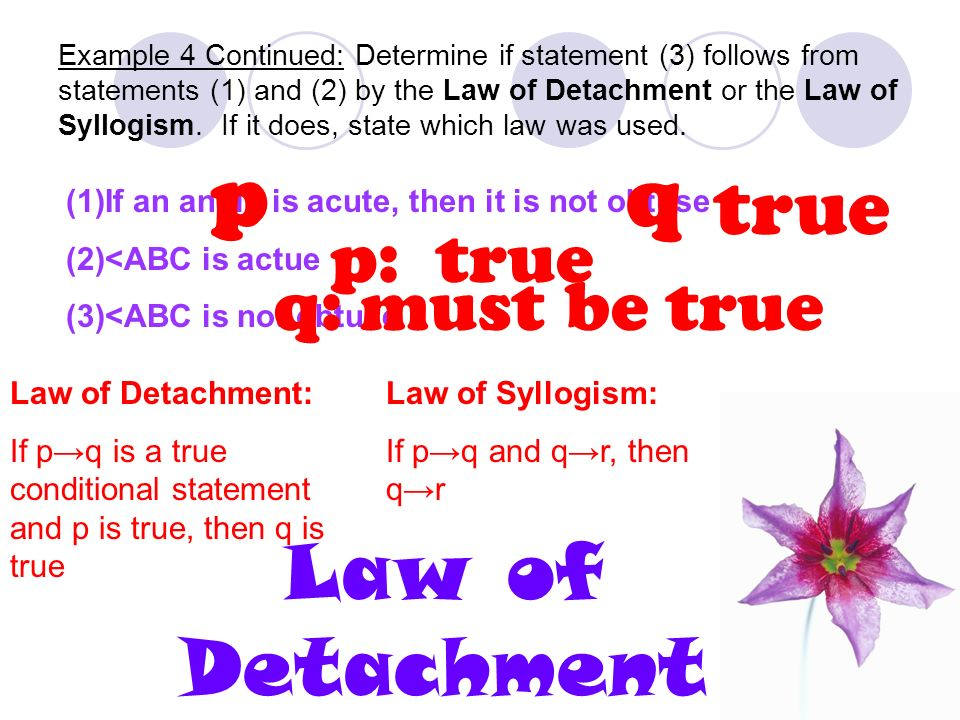 Law Of Syllogism Statement