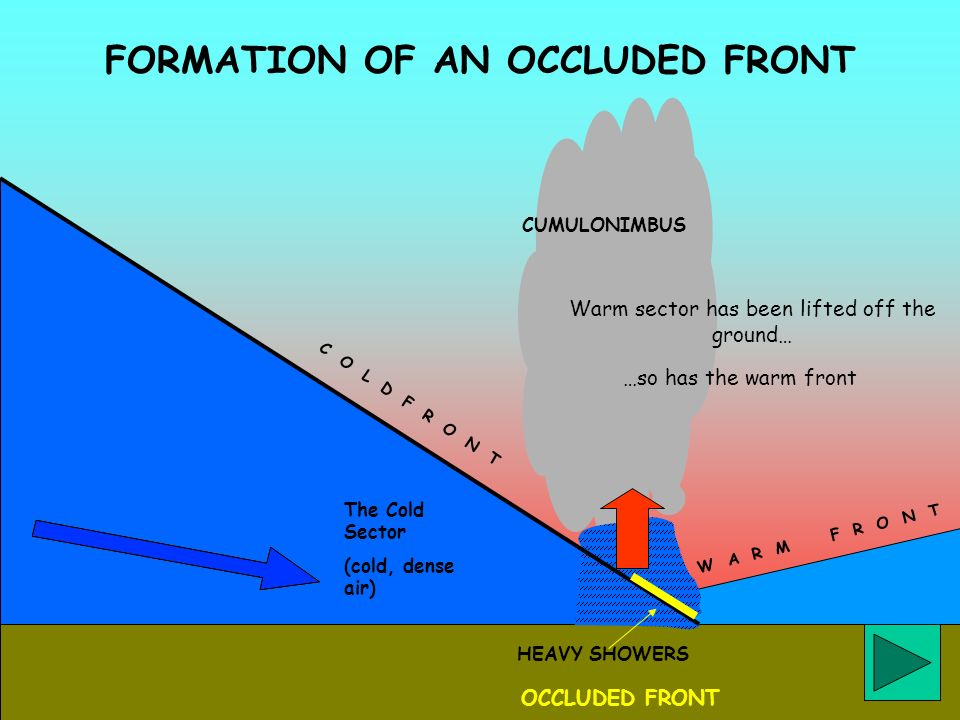 Occluded Front Diagram With Clouds