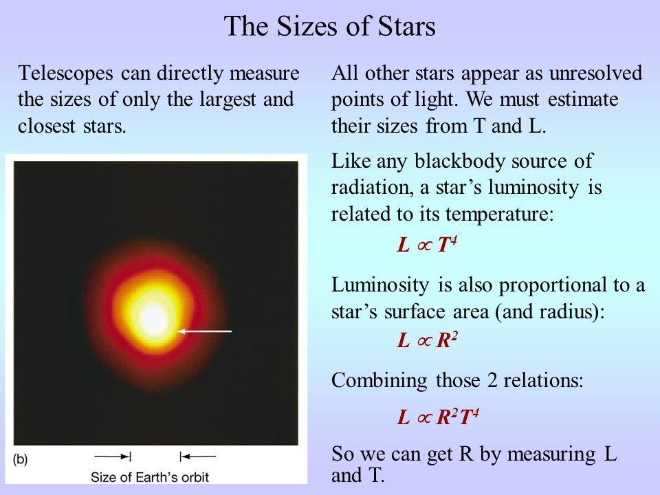 Units Measuring Light
