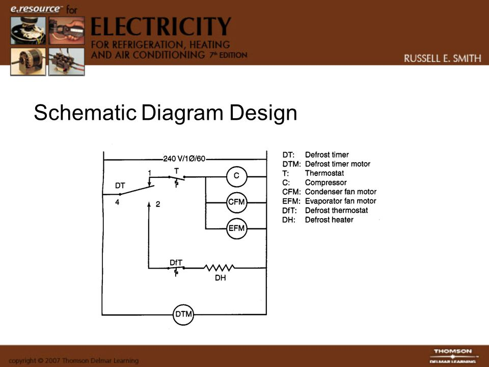 russell evaporator wiring diagram electrical wiring diagram car air horn wiring diagram for walk in freezer defrost heaters fan wiring diagram russell evaporator wiring diagram