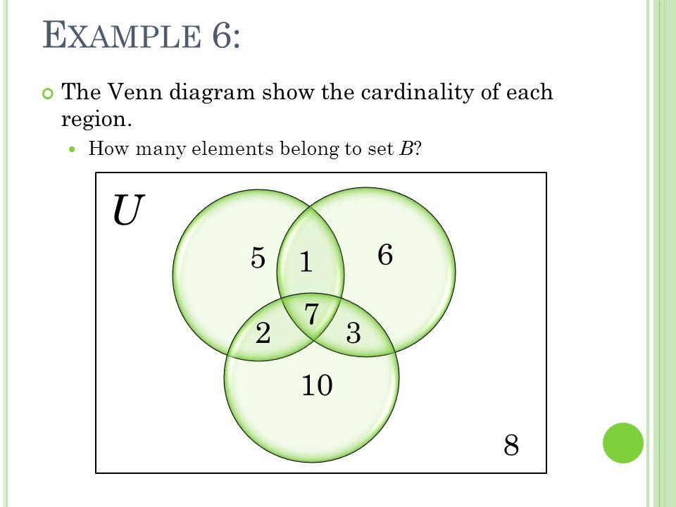 Four Circle Venn Diagram Template Math