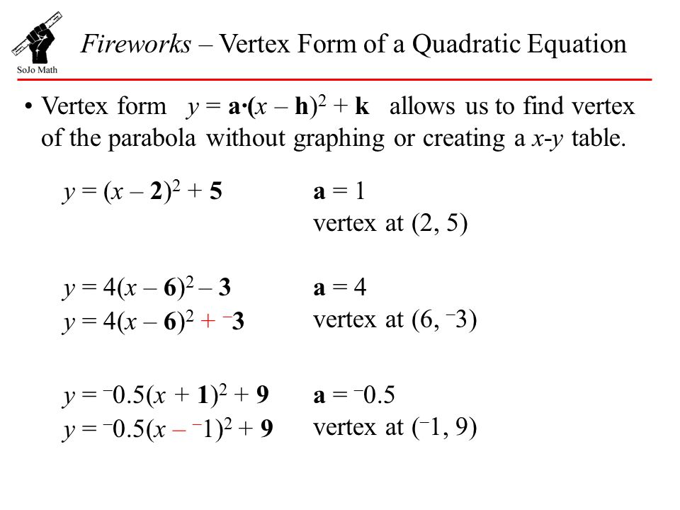 Graphing Quadratic Equations Table