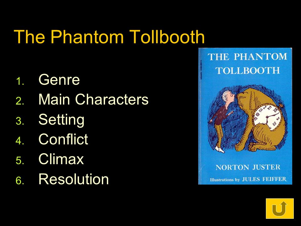 Setting Phantom Toll Booth