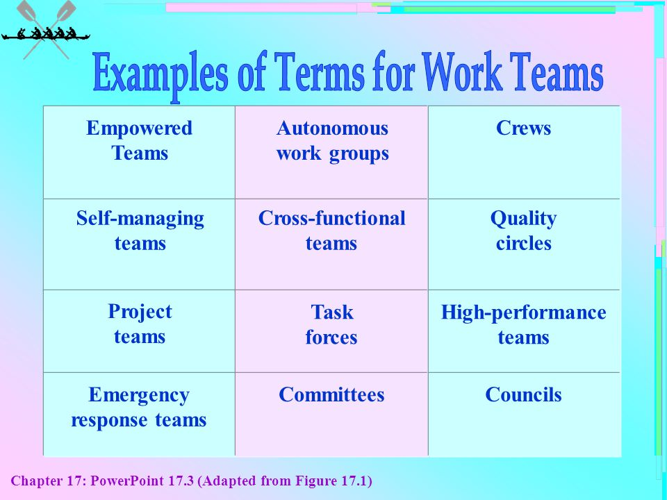 Self Development Goals Work Examples