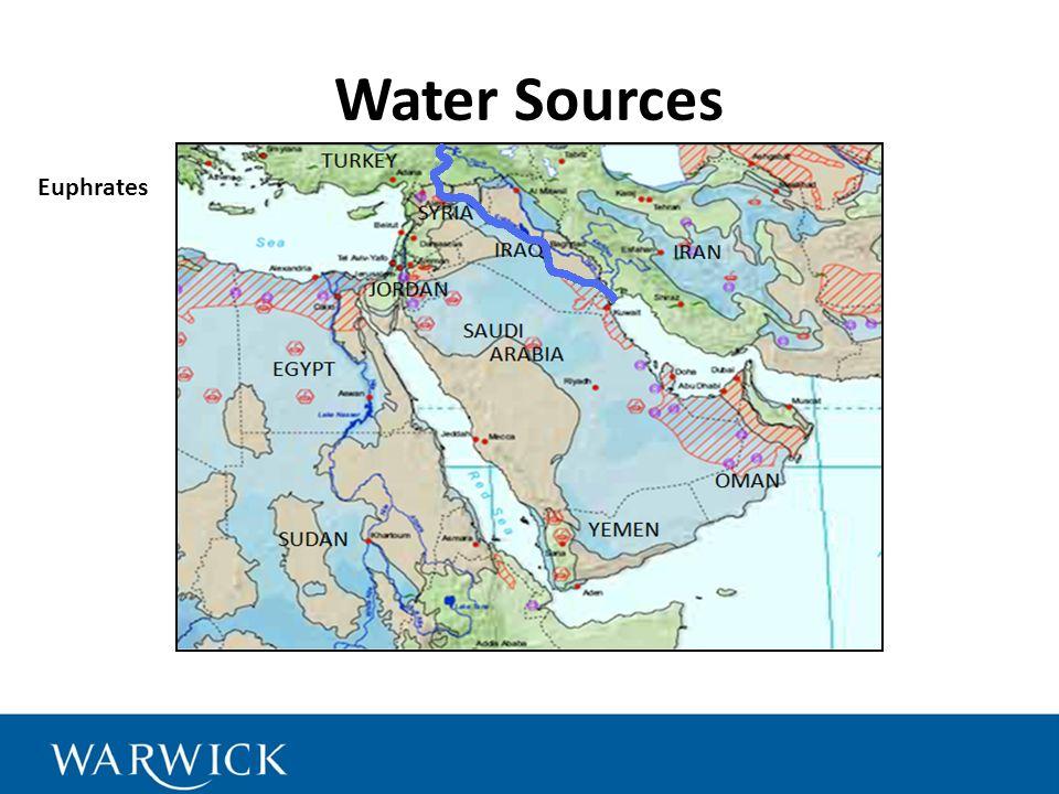 Euphrates River World Map