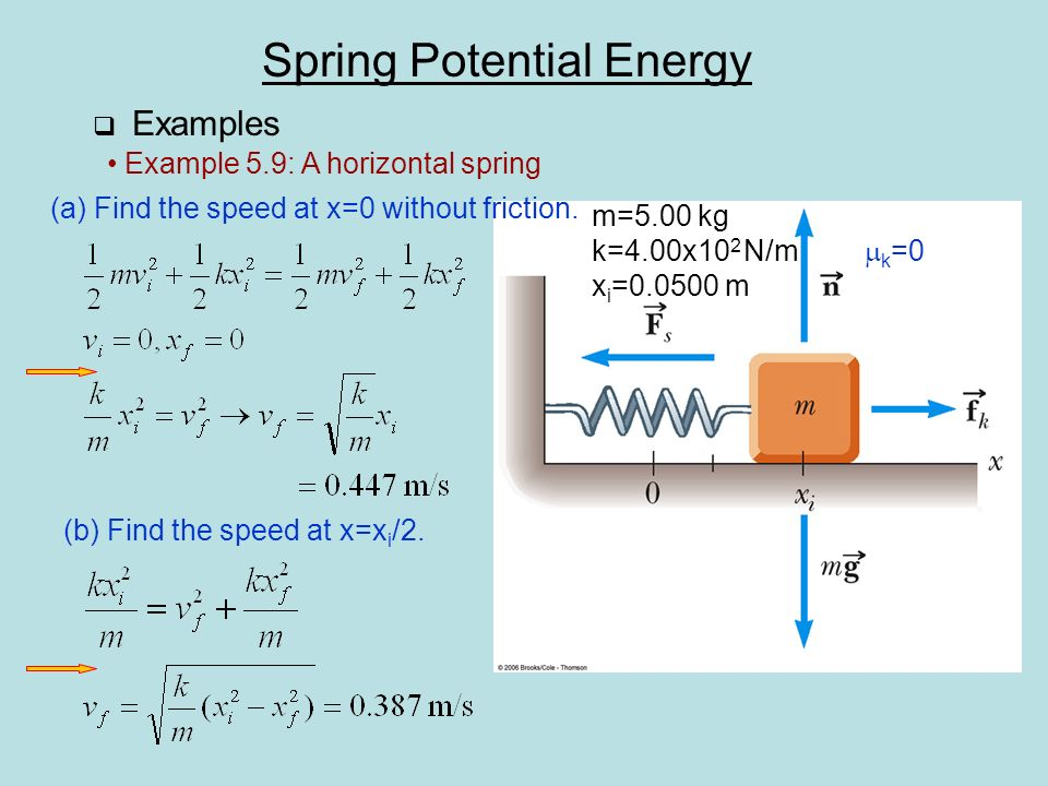 Elastic Potential Energy And With Spring Block