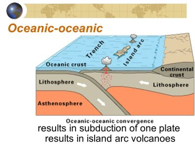 Three Types of Plate Boundaries - ppt download