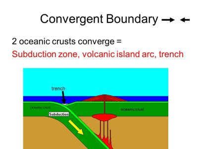 Earth Systems Review and a portion of Chapter 9 - ppt ...