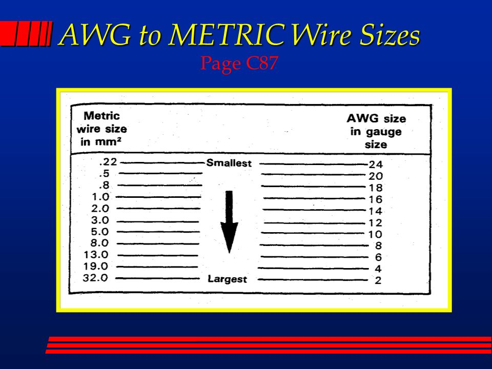 Awg wire conversion chart greentooth Gallery
