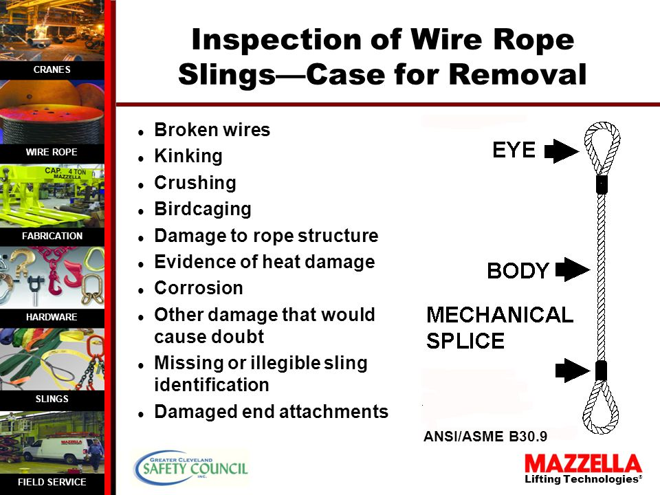 Outstanding Wire Rope Slings Inspection Criteria Images - Schematic ...