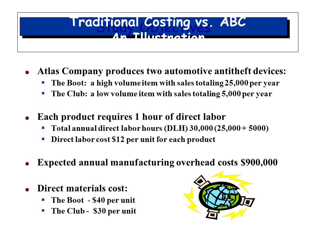 Traditional Vs Abc Cost System