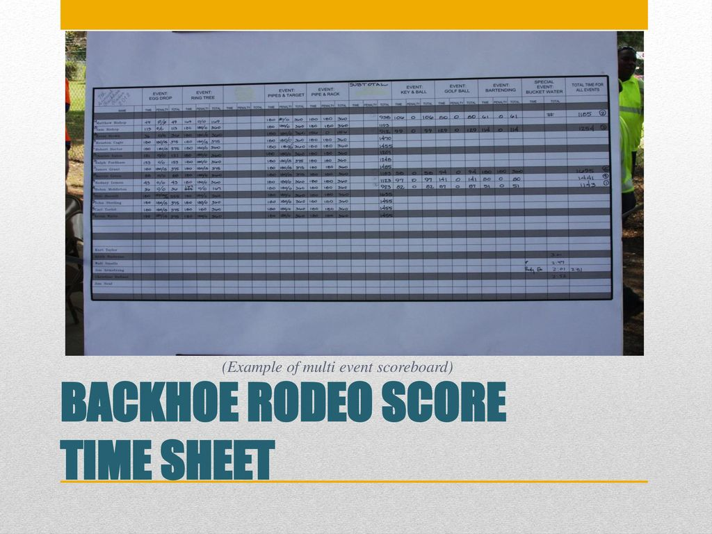 Setting Up Internal Backhoe Rodeo Event Guidelines   ppt download BACKHOE RODEO SCORE TIME SHEET