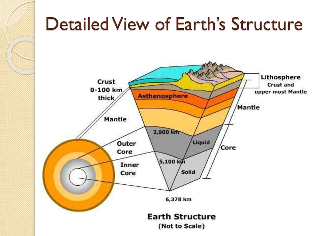 earth's lithosphere pictures - 960×720