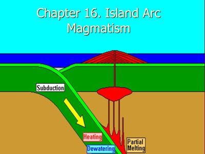 Volcanic Arcs, Chapters 16 and ppt download