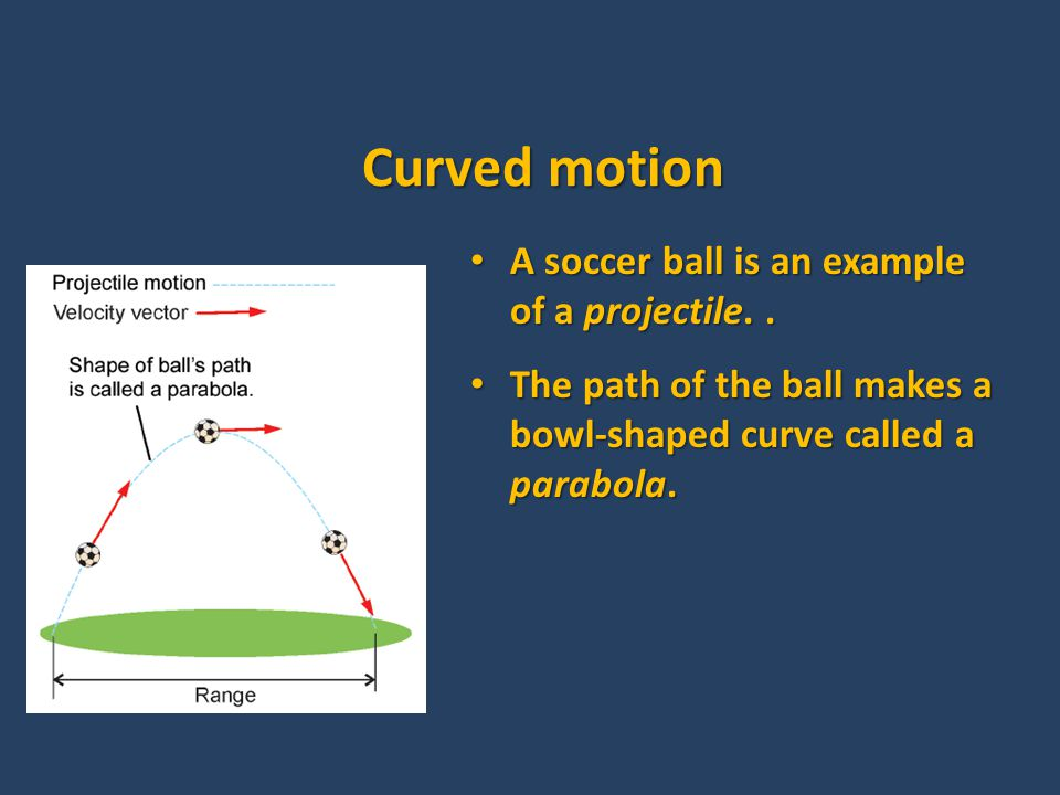 How Does Soccer Ball Curve