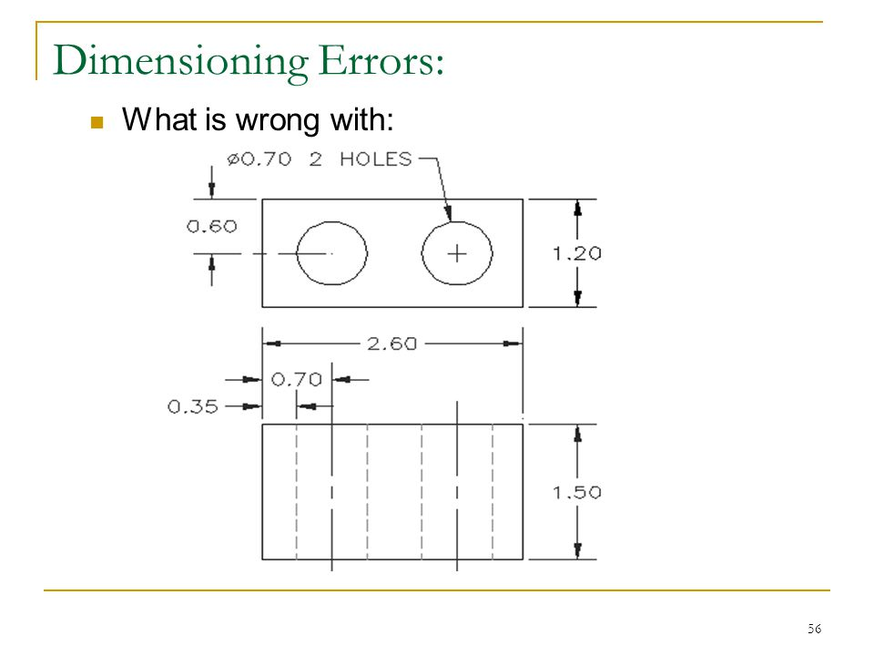 Drafting Mechanical Dimensioning Standards